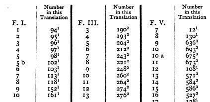 [ocr errors][merged small][merged small][merged small][merged small][merged small][merged small][merged small][merged small][merged small][merged small][merged small][merged small][merged small][merged small][merged small][merged small]