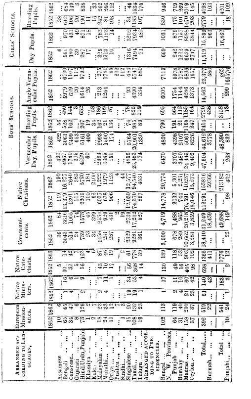 [graphic][subsumed][subsumed][subsumed][subsumed][subsumed][ocr errors][ocr errors][subsumed][subsumed][ocr errors][subsumed][subsumed][subsumed][subsumed][ocr errors][subsumed][ocr errors][ocr errors][subsumed][subsumed][ocr errors][ocr errors][subsumed][subsumed][ocr errors][ocr errors][subsumed][ocr errors]