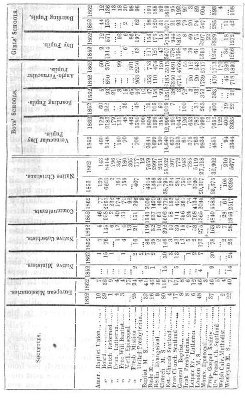 [graphic][subsumed][subsumed][subsumed][subsumed][subsumed][subsumed][subsumed][subsumed][subsumed][subsumed][subsumed][subsumed][subsumed][subsumed][subsumed][ocr errors][ocr errors][ocr errors][ocr errors][ocr errors][subsumed][subsumed][subsumed][subsumed][subsumed][subsumed][subsumed][subsumed][ocr errors]
